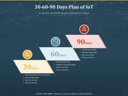 30 60 90 Days Plan Of IoT Internet Of Things IOT Ppt Powerpoint Presentation Styles Model