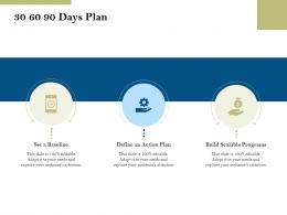 30 60 90 Days Plan Pension Plans Ppt Powerpoint Presentation Template