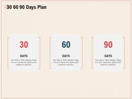 30 60 90 Days Plan Ppt Powerpoint Presentation File Slides