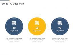 30 60 90 Days Plan Professional Scrum Master Training Proposal It Ppt Professional
