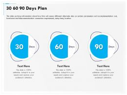 30 60 90 Days Plan R143 Ppt Powerpoint Presentation Gallery