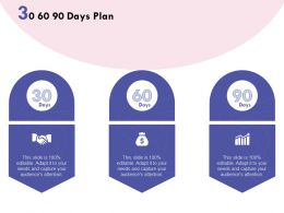 30 60 90 Days Plan R149 Ppt Powerpoint Presentation Icon Model