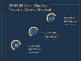 30 60 90 Days Plan R165 Ppt Template