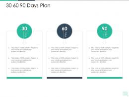 30 60 90 Days Plan Reseller Enablement Strategy Ppt Sample