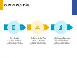 30 60 90 Days Plan Retirement Analysis Ppt Infographics Gridlines
