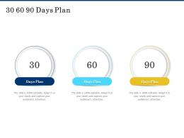30 60 90 Days Plan Shortage Of Skilled Labor Ppt Pictures Example File