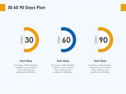 30 60 90 Days Plan Skill Gap Manufacturing Company