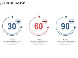 30 60 90 Days Plan Stock Inventory Management Ppt Portrait