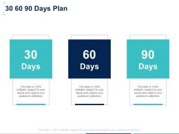 30 60 90 Days Plan Timeline F885 Ppt Powerpoint Presentation Slides Format Ideas