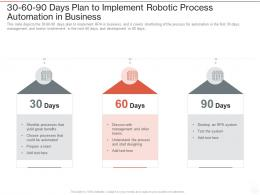 30 60 90 Days Plan To Implement Robotic Process Automation In Business Ppt Powerpoint Presentation