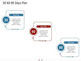 30 60 90 Days Plan Warehousing Logistics Ppt Professional