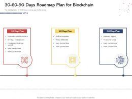 30 60 90 Days Roadmap Plan For Blockchain N521 Powerpoint Presentation Tips