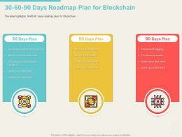 30 60 90 Days Roadmap Plan For Blockchain Ppt Powerpoint Visual Aids Diagrams