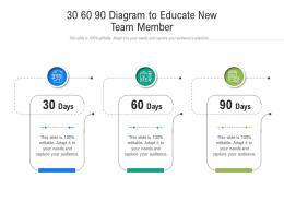 30 60 90 Diagram To Educate New Team Member Infographic Template