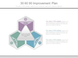 30 60 90 Improvement Plan Powerpoint Slides