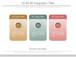 30 60 90 Integration Plan Powerpoint Slides