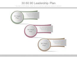 30 60 90 Leadership Plan Powerpoint Slides