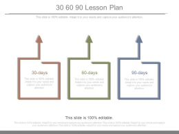 30 60 90 Lesson Plan Powerpoint Slides