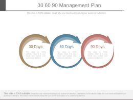 30 60 90 Management Plan Powerpoint Slides
