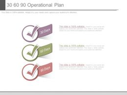 30 60 90 Operational Plan Powerpoint Slides