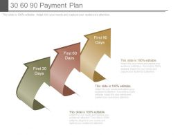 30 60 90 Payment Plan Powerpoint Slides