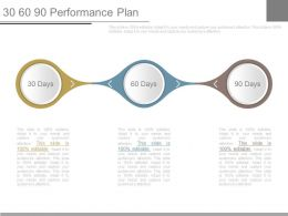 30 60 90 Performance Plan Powerpoint Slides