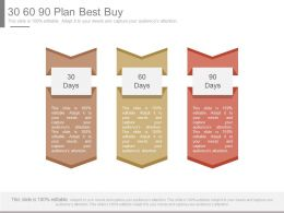 30 60 90 Plan Best Buy Powerpoint Slides