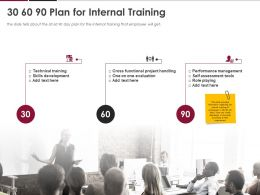 30 60 90 Plan For Internal Training Ppt Powerpoint Presentation Gallery Slides