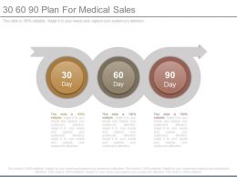 30 60 90 Plan For Medical Sales Powerpoint Slides