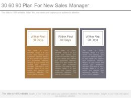 30 60 90 Plan For New Sales Manager Powerpoint Slides