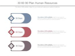 30 60 90 Plan Human Resources Powerpoint Templates