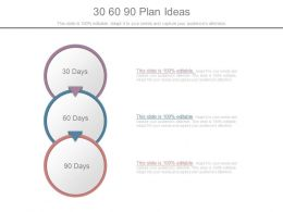 30 60 90 Plan Ideas Powerpoint Templates