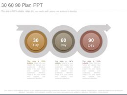 30 60 90 Plan Ppt Powerpoint Templates