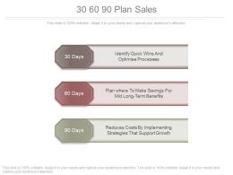 30 60 90 Plan Sales Powerpoint Templates