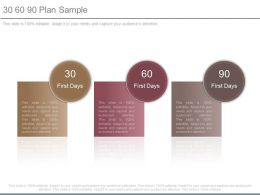 30 60 90 Plan Sample Powerpoint Templates