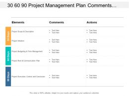 30 60 90 Project Management Plan Comments And Actions