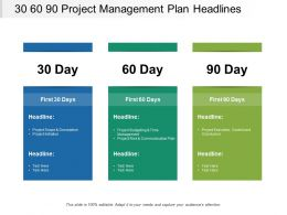30 60 90 Project Management Plan Headlines