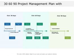 30 60 90 Project Management Plan With