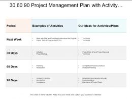30 60 90 Project Management Plan With Activity Example