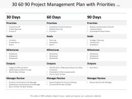 30 60 90 Project Management Plan With Priorities Goals And Milestones