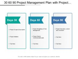 30 60 90 Project Management Plan With Project Execution Control And Conclusion