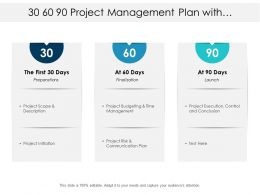 30 60 90 Project Management Plan With Project Scope And Description