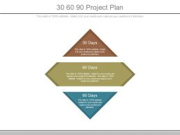 30 60 90 Project Plan Powerpoint Templates