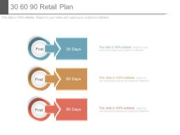 30 60 90 Retail Plan Powerpoint Templates