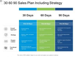 30 60 90 Sales Plan Including Strategy