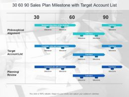 30 60 90 Sales Plan Milestone With Target Account List