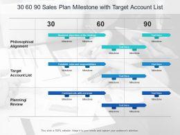 30 60 90 Sales Plan Milestone With Target Account List