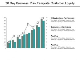 30 Day Business Plan Template Customer Loyalty Systems Cpb