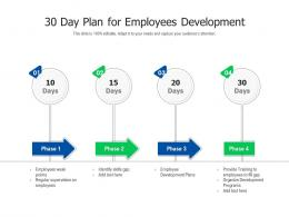 30 Day Plan For Employees Development