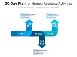 30 Day Plan For Human Resource Activities